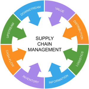 JTC Micro Electronics Supply Chain Management Web